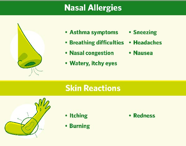 Types of perfume allergies